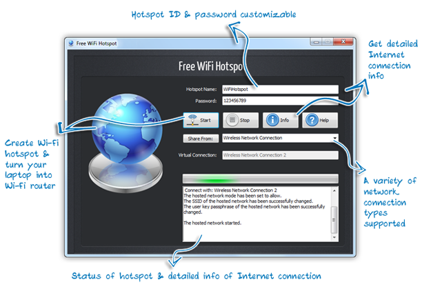 5 Brainless Steps to Share DSL with Free WiFi Router