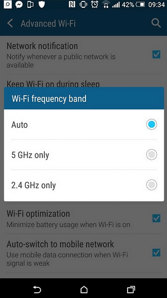 Wi-Fi frequency band