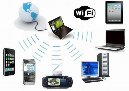 Free Software for Creating a Customized WiFi Network